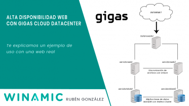 Alta disponibilidad Gigas Cloud Datacenter