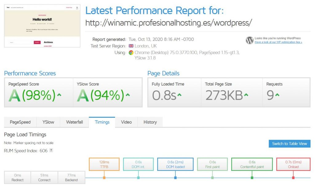 Profesional hosting wordpress por defecto
